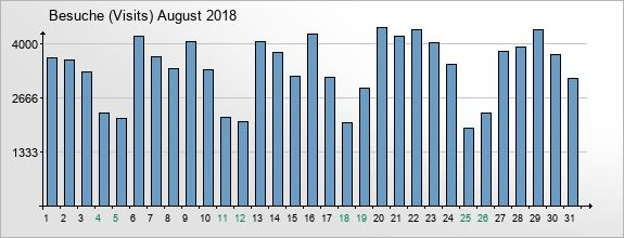 mediadata-visits-2018-8