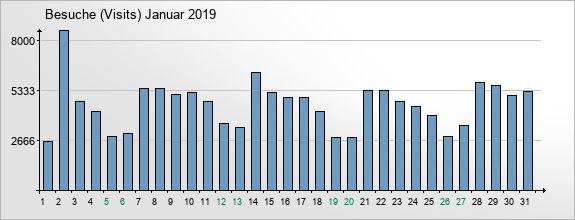 mediadata-visits-2019-1