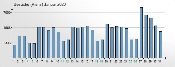 mediadata-visits-2020-1